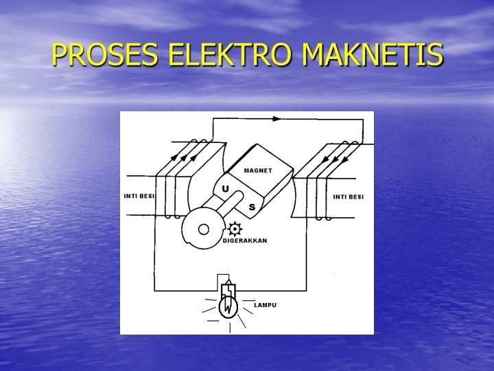 PROSES ELEKTRO MAKNETIS