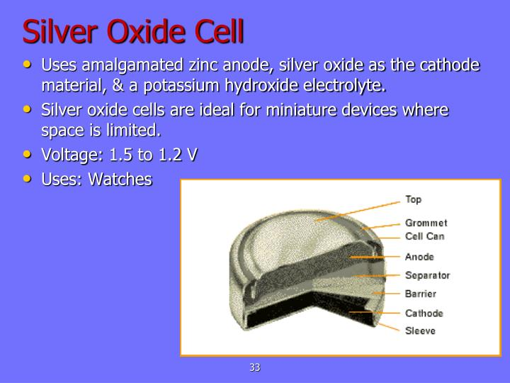 Silver Oxide Cell