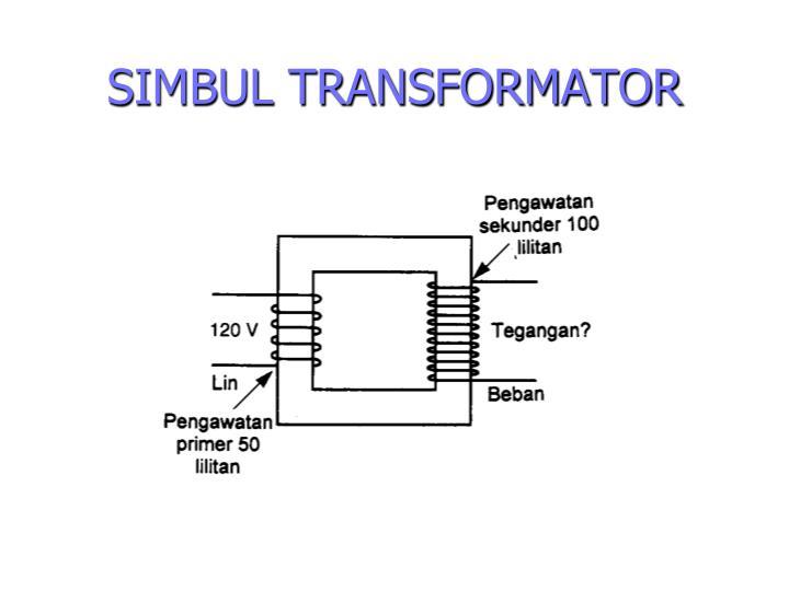SIMBUL TRANSFORMATOR