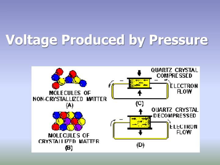 Voltage Produced by Pressure