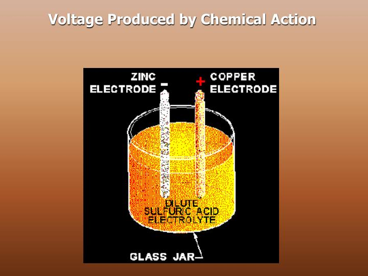 Voltage Produced by Chemical Action