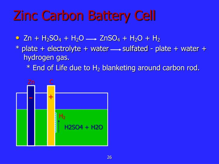 Zinc Carbon Battery Cell