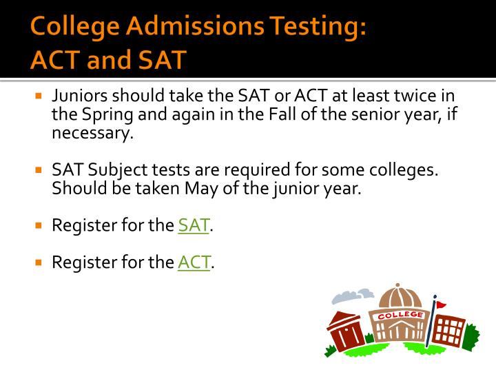 College Admissions Testing: