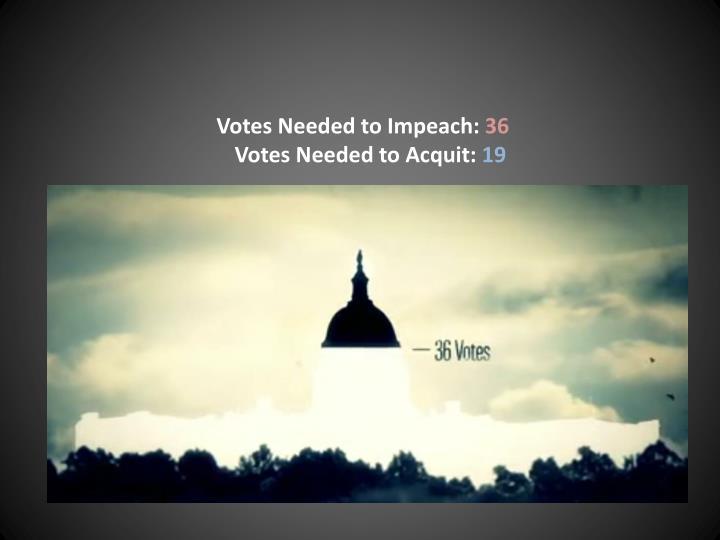 Votes Needed to Impeach:
