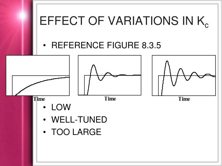 Effect of Variations in