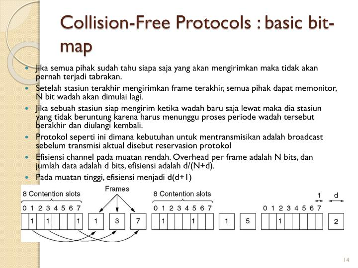 Collision-Free Protocols :