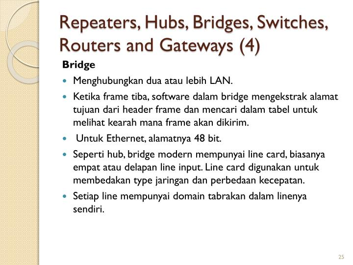 Repeaters, Hubs, Bridges, Switches, Routers and Gateways (4)