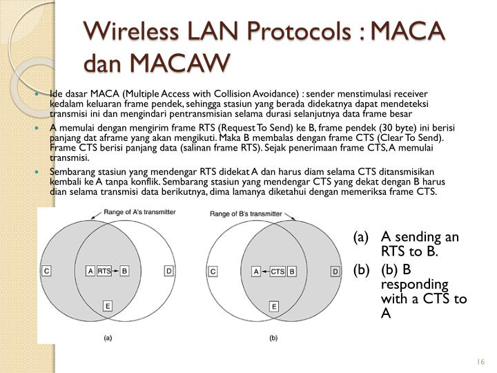 Wireless LAN Protocols : MACA