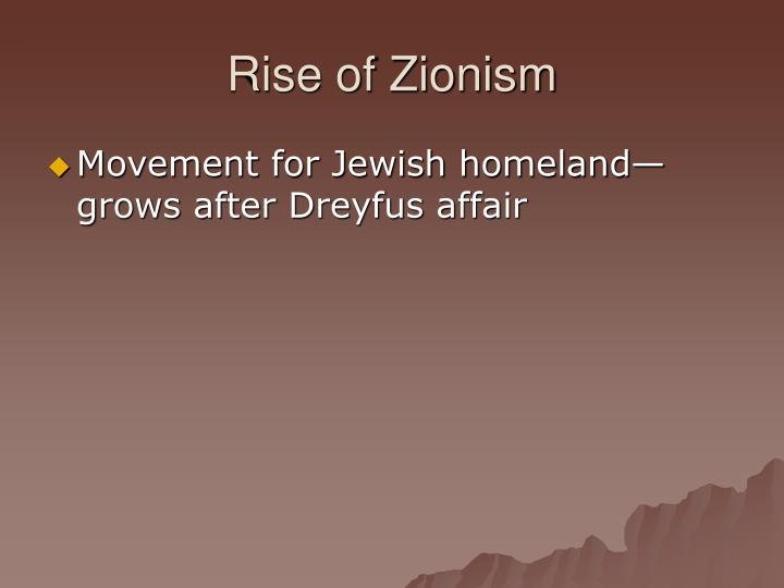 Rise of Zionism