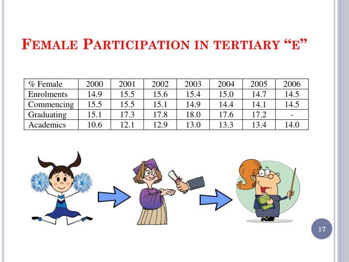 """Female Participation in tertiary """"e"""""""