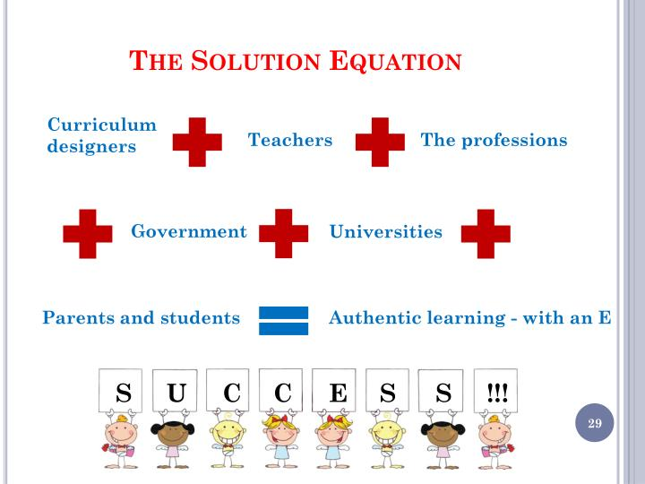 The Solution Equation