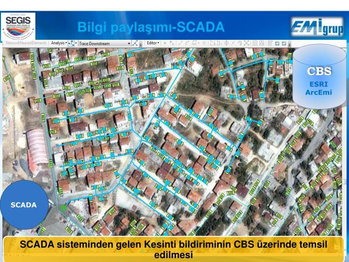 Bilgi paylaşımı-SCADA