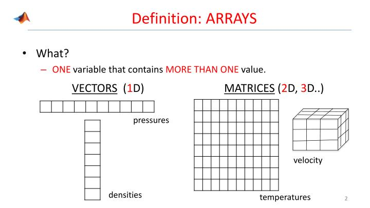 Definition arrays