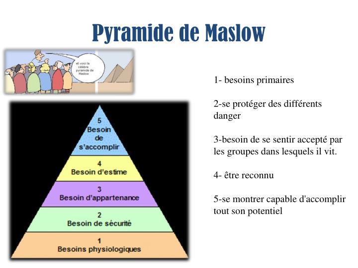 Pyramide de