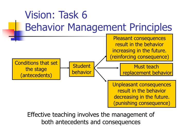 classroom management task 1 Classroom management and student misbehavior go hand-in-hand get insights that can help educators reduce the need for classroom discipline  be ready to re-task.
