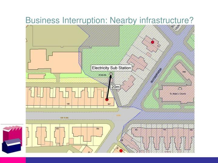 Business Interruption: Nearby infrastructure?