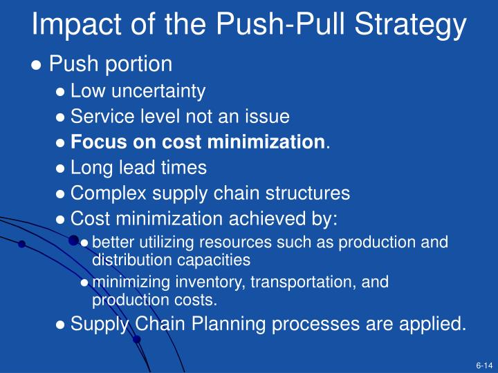 Push pull dating strategy