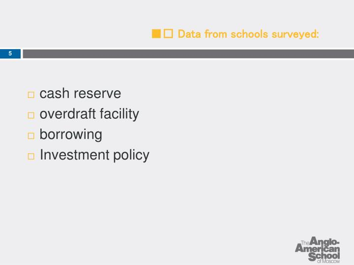 ■□ Data from schools surveyed: