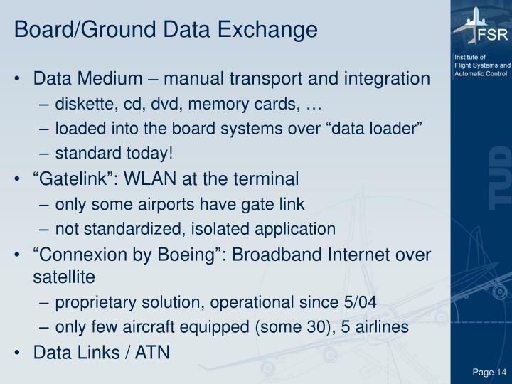 Board/Ground Data Exchange