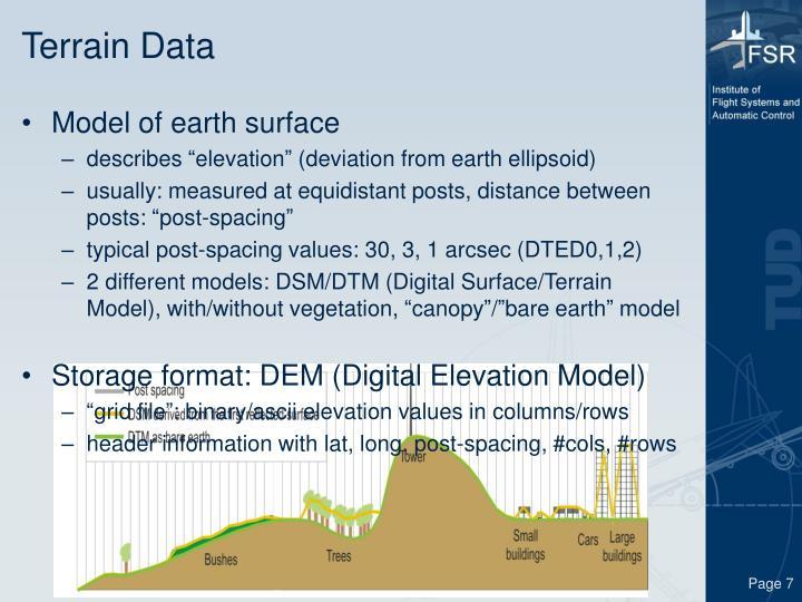 Terrain Data