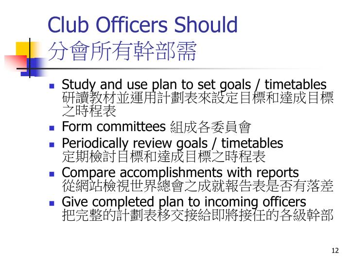 Club Officers Should