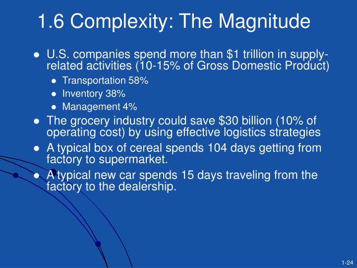 1.6 Complexity: The Magnitude
