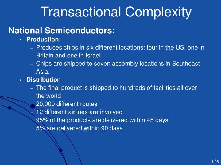 Transactional Complexity