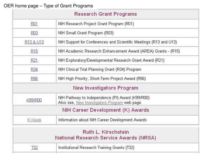 OER home page – Type of Grant Programs