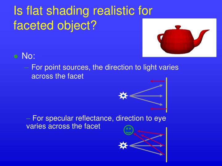 For specular reflectance, direction to eye varies across the facet