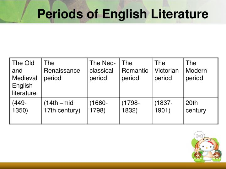 Periods of English Literature