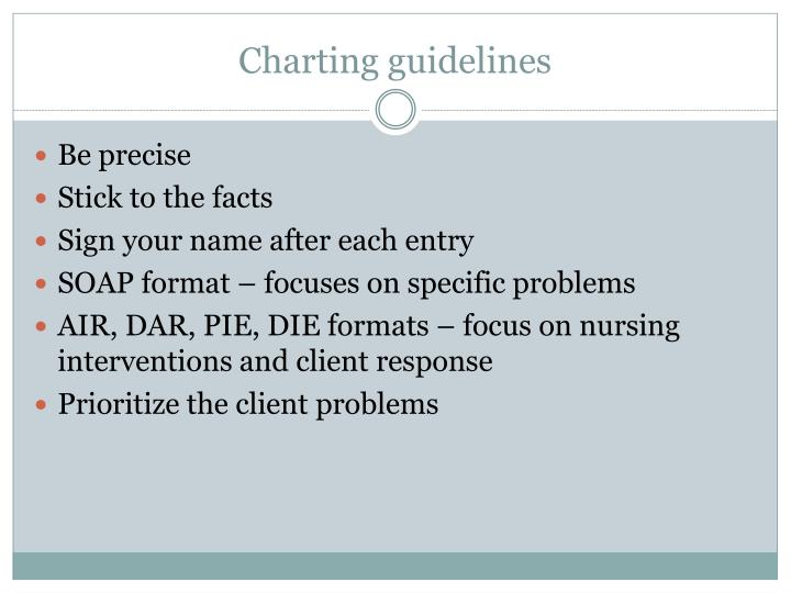 Charting guidelines