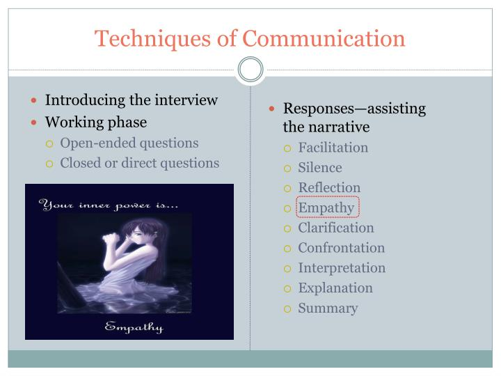 Techniques of Communication