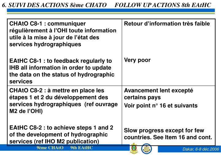 6. SUIVI DES ACTIONS 8ème CHATO     FOLLOW UP ACTIONS 8th EAtHC