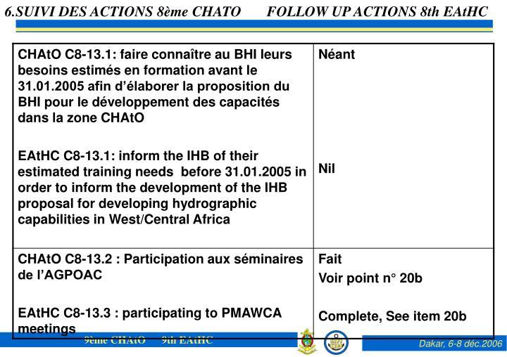 6.SUIVI DES ACTIONS 8ème CHATO       FOLLOW UP ACTIONS 8th EAtHC