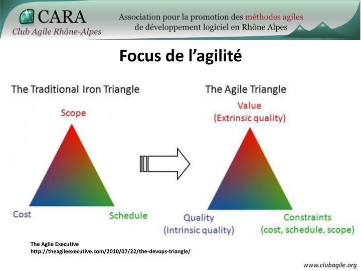 Focus de l'agilité