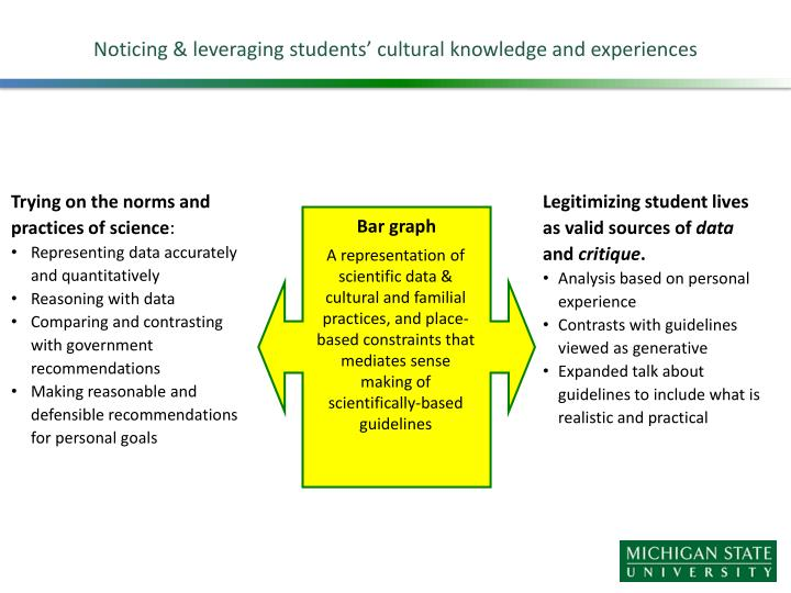 Noticing & leveraging students' cultural knowledge and experiences