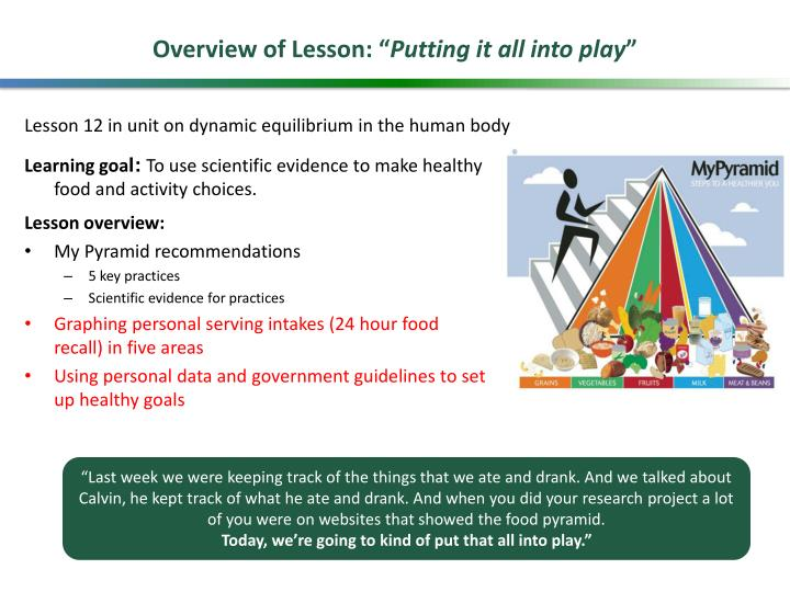 Overview of Lesson: ""