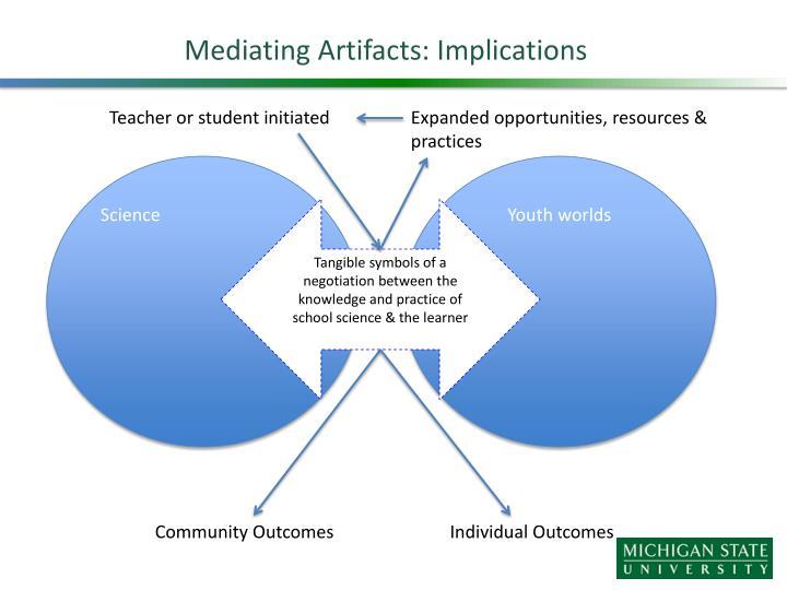 Mediating
