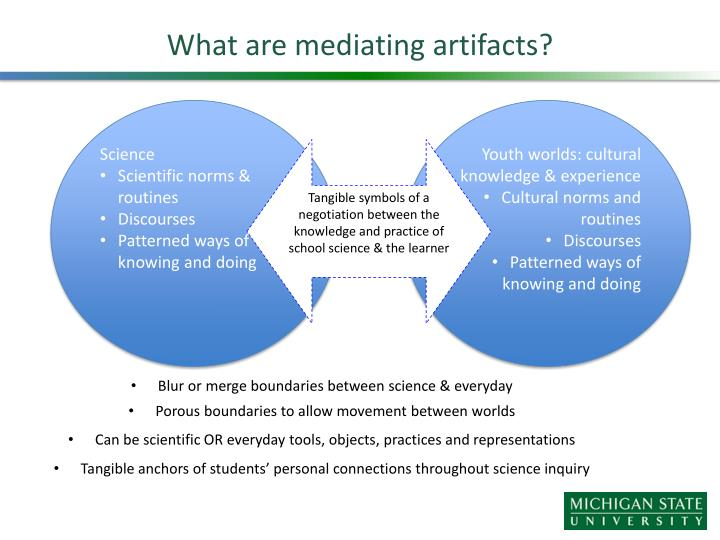 What are mediating artifacts?