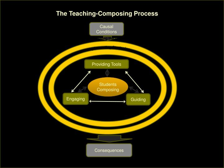 The Teaching-Composing Process
