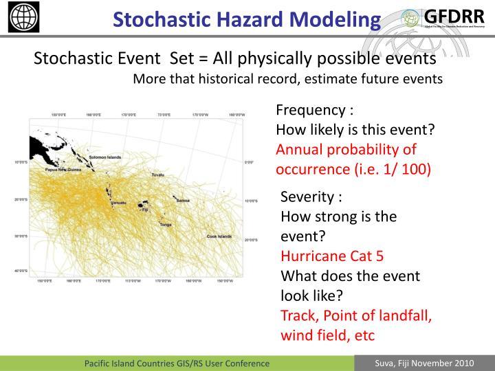 Stochastic Hazard Modeling