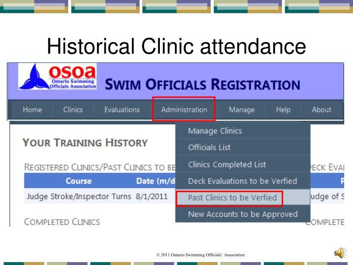 Historical Clinic attendance