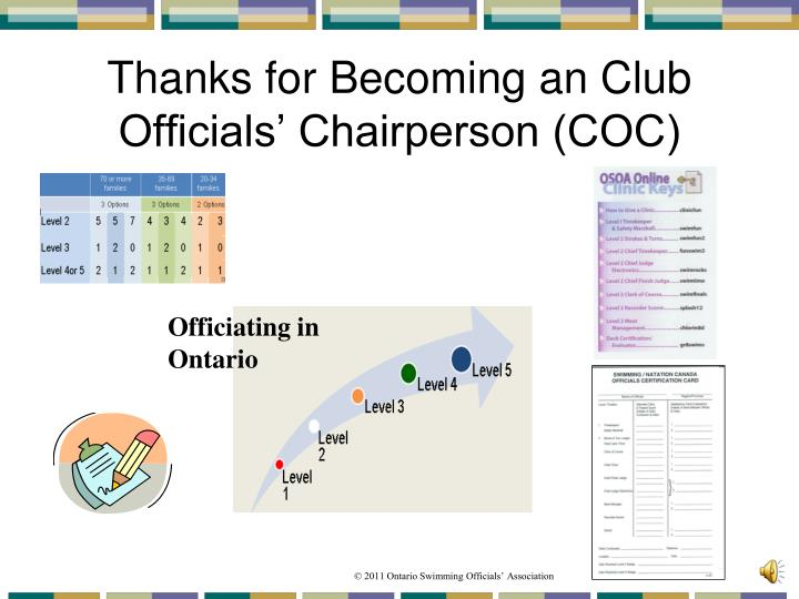 Thanks for Becoming an Club Officials' Chairperson (COC)