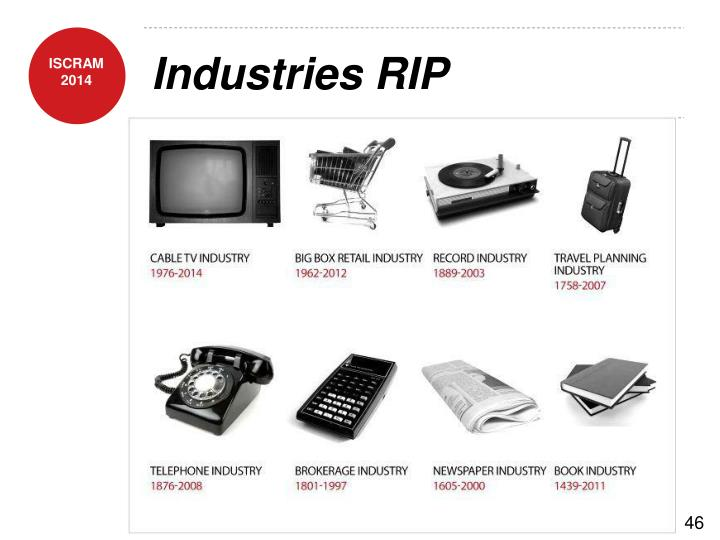 Industries RIP
