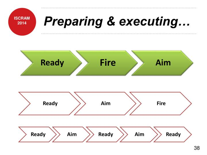 Preparing & executing…