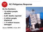 rc philippines response