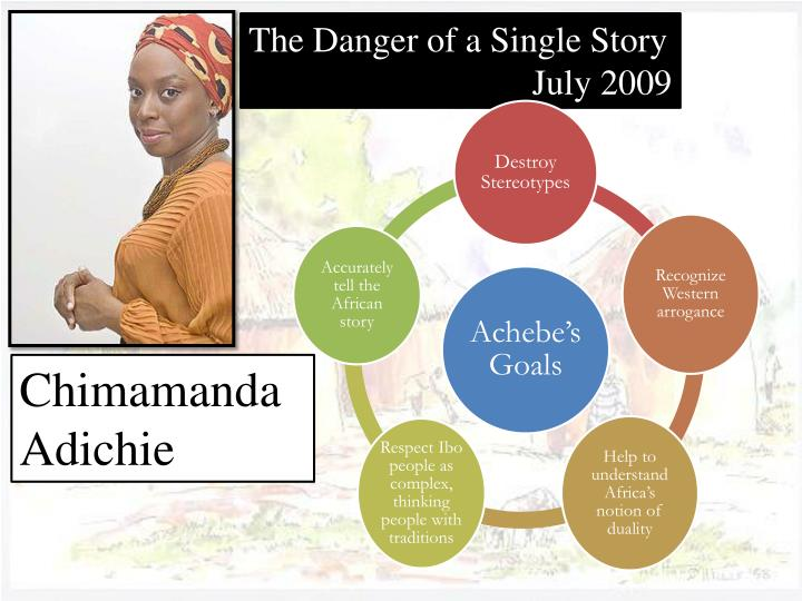 chinua achebe powerpoint Need help on themes in chinua achebe's things fall apart check out our thorough thematic analysis from the creators of sparknotes.