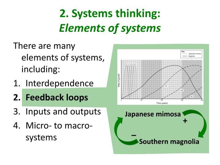 2. Systems thinking: