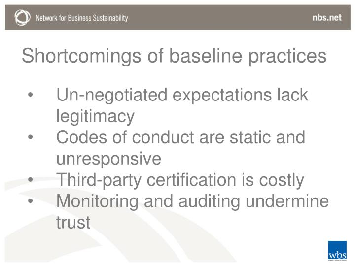 Shortcomings of baseline practices