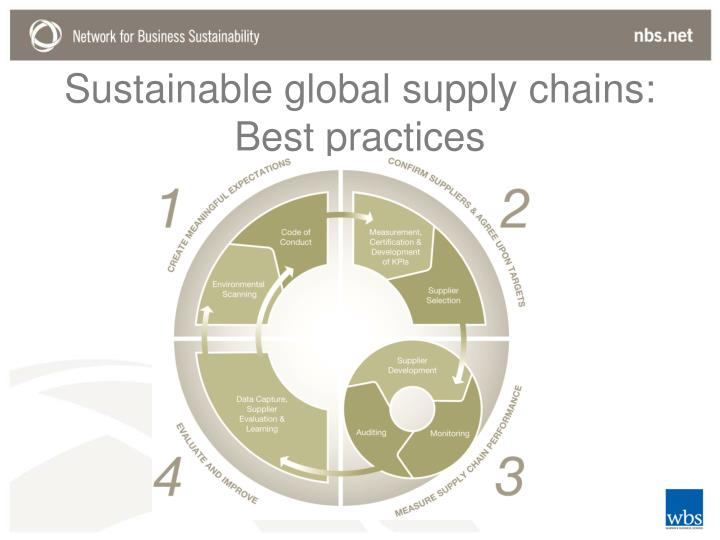 Sustainable global supply chains: Best practices